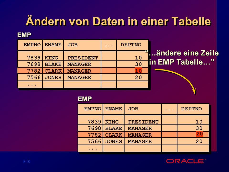 9-10 Ändern von Daten in einer Tabelle EMP …ändere eine Zeile in EMP Tabelle… EMP EMPNO ENAME JOB...
