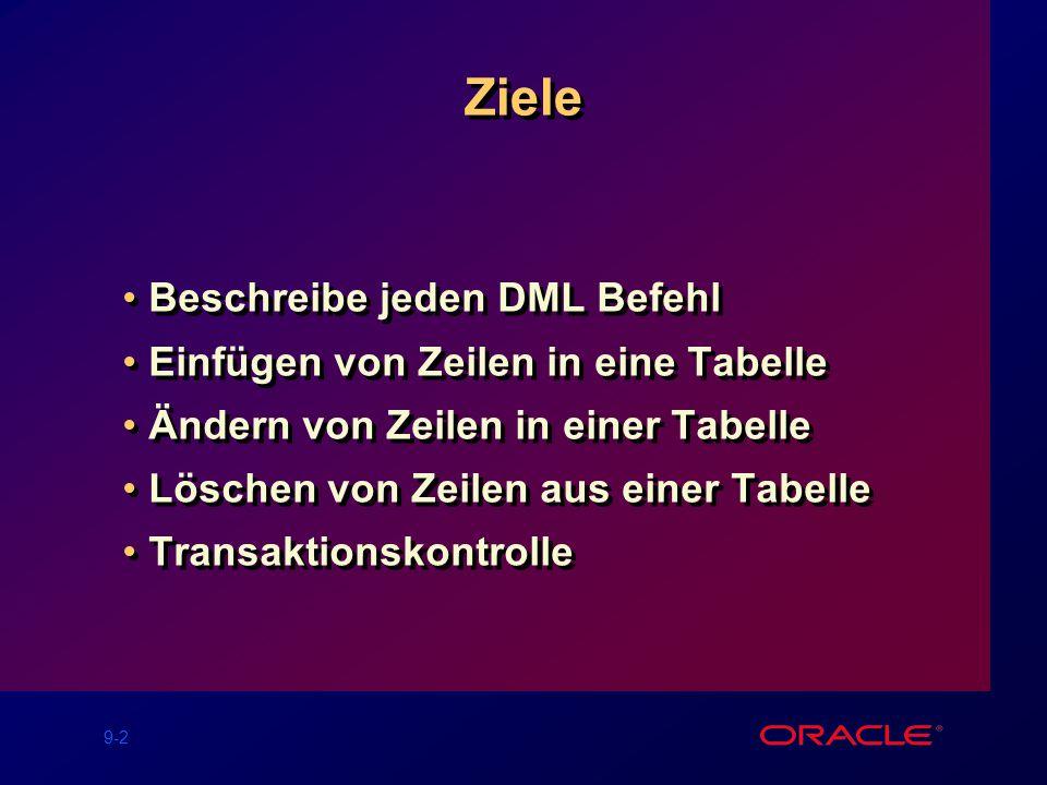 9-2 Ziele Beschreibe jeden DML Befehl Einfügen von Zeilen in eine Tabelle Ändern von Zeilen in einer Tabelle Löschen von Zeilen aus einer Tabelle Transaktionskontrolle Beschreibe jeden DML Befehl Einfügen von Zeilen in eine Tabelle Ändern von Zeilen in einer Tabelle Löschen von Zeilen aus einer Tabelle Transaktionskontrolle