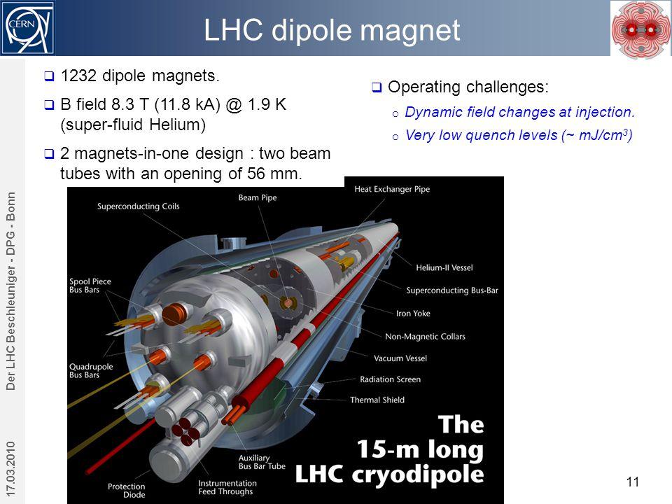 LHC dipole magnet 17.03.2010 Der LHC Beschleuniger - DPG - Bonn 11  1232 dipole magnets.