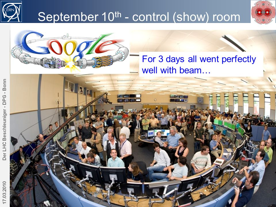 September 10 th - control (show) room 17.03.2010 Der LHC Beschleuniger - DPG - Bonn 19 For 3 days all went perfectly well with beam…