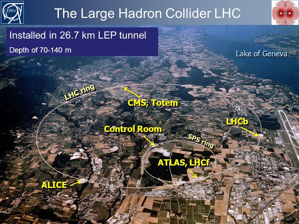 ATLAS 17.03.2010 Der LHC Beschleuniger - DPG - Bonn 4
