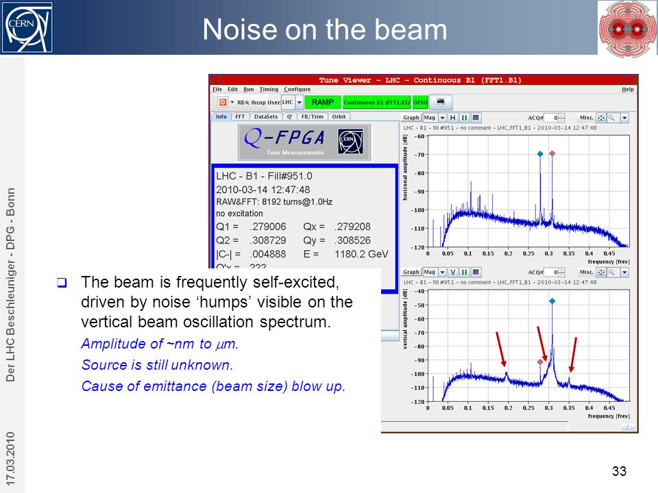 Noise on the beam 17.03.2010 Der LHC Beschleuniger - DPG - Bonn 33  The beam is frequently self-excited, driven by noise 'humps' visible on the vertical beam oscillation spectrum.