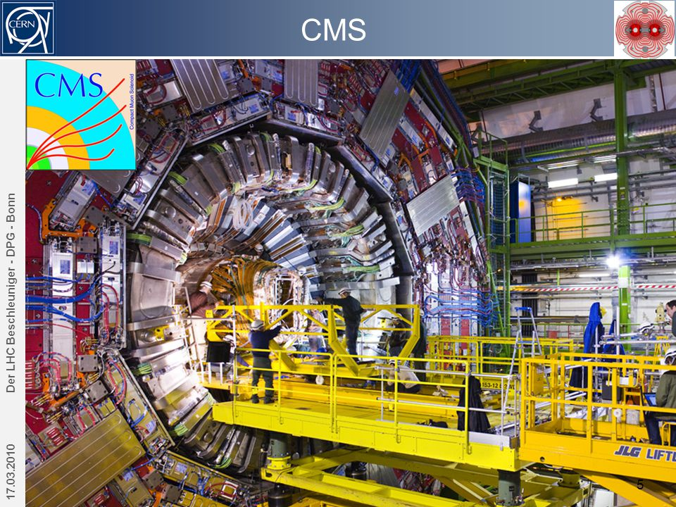 LHC repair and consolidation 17.03.2010 Der LHC Beschleuniger - DPG - Bonn 26 14 quadrupole magnets replaced 39 dipole magnets replaced 204 electrical inter- connections repaired Over 4km of vacuum beam tube cleaned New longitudinal restraining system for 50 quadrupoles Almost 900 new helium pressure release ports 6500 new detectors and 250km cables for new Quench Protection System to protect from busbar quenches Collateral damage mitigation