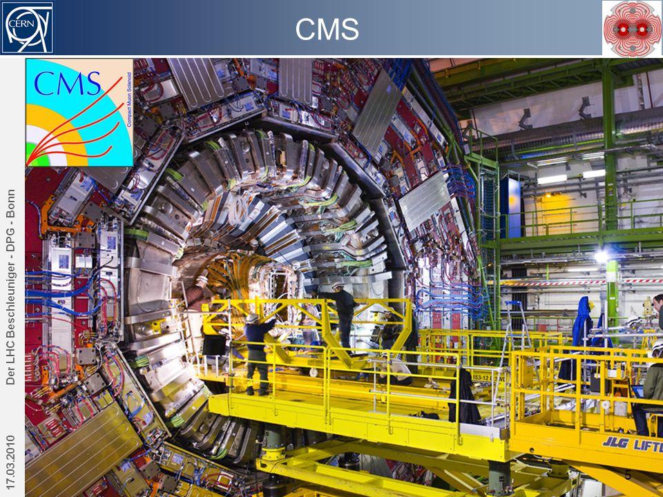 3 km long arc cryostat 17.03.2010 Der LHC Beschleuniger - DPG - Bonn 16