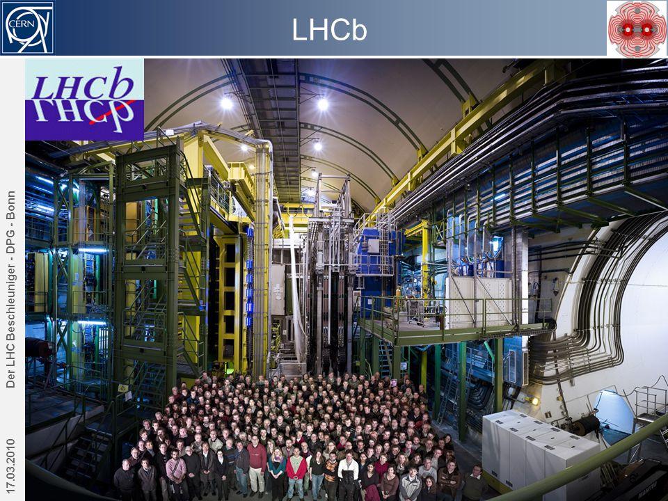 LHC target energy: the way down 17.03.2010 Der LHC Beschleuniger - DPG - Bonn 27 2002-2007 7 TeV Summer 20085 TeV Spring 2009 3.5 TeV Nov.