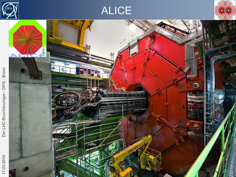 ALICE 17.03.2010 Der LHC Beschleuniger - DPG - Bonn 7