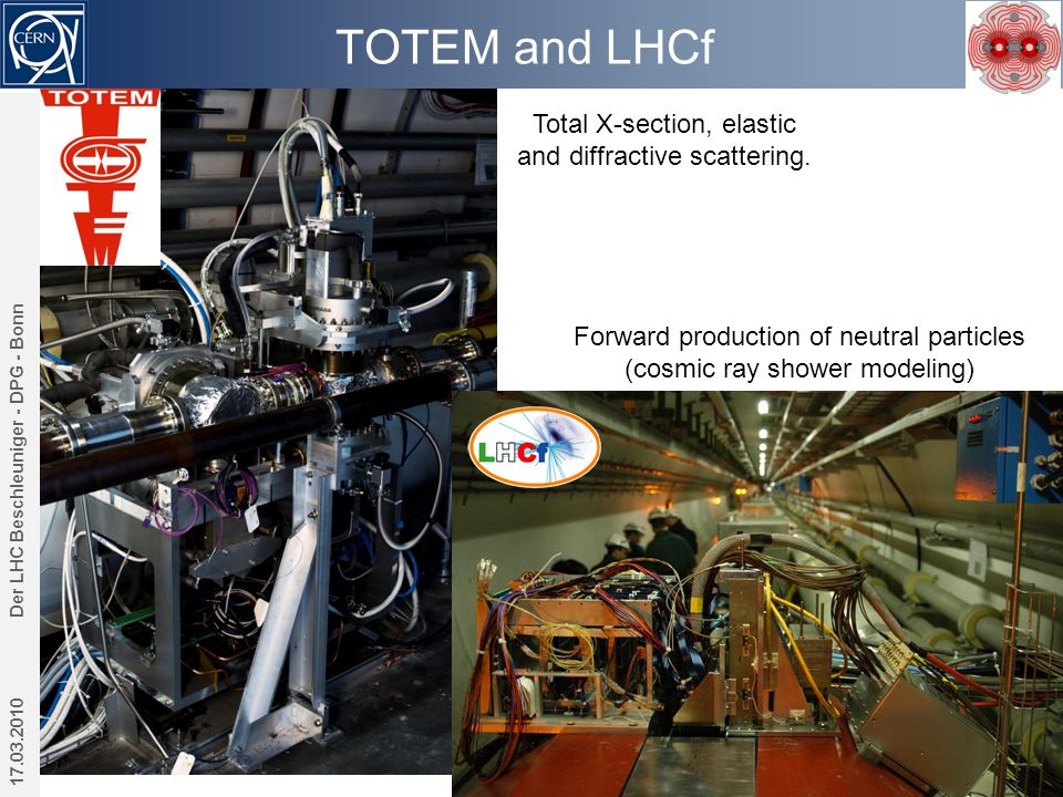 Collider luminosity 17.03.2010 Der LHC Beschleuniger - DPG - Bonn 9 Thus, to achieve high luminosity, all one has to do is make (lots of) high population bunches of low emittance to collide at high frequency at locations where the beam optics provides as low values of the amplitude functions as possible. PDG 2005, chapter 25  Parameters: –Number of particles per bunch  –Number of bunches per beamk b –Beam sizes at the collision point  –Revolution frequencyf –Crossing angle factorF ~ 1 Collision rate is proportional to luminosity Interaction Region Beam quality (emittance) Intensity
