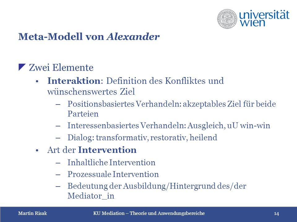 Martin Risak KU Mediation – Theorie und Anwendungsbereiche 14 Meta-Modell von Alexander  Zwei Elemente Interaktion: Definition des Konfliktes und wün