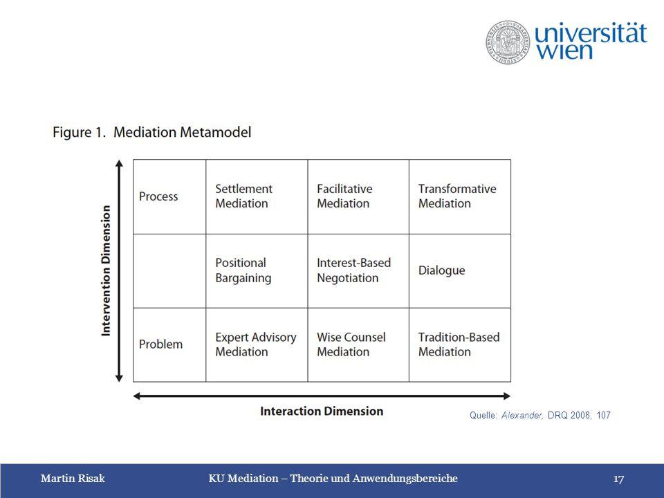 Martin Risak KU Mediation – Theorie und Anwendungsbereiche 17 Quelle: Alexander, DRQ 2008, 107