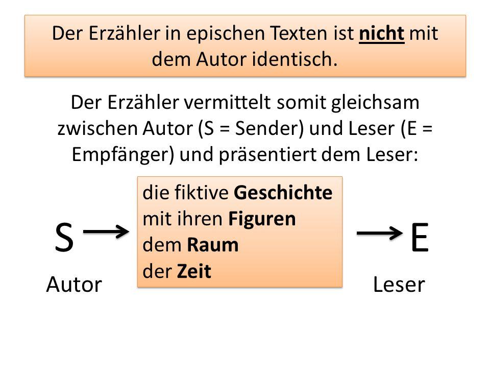 Der Erzähler in epischen Texten ist nicht mit dem Autor identisch. Der Erzähler vermittelt somit gleichsam zwischen Autor (S = Sender) und Leser (E =