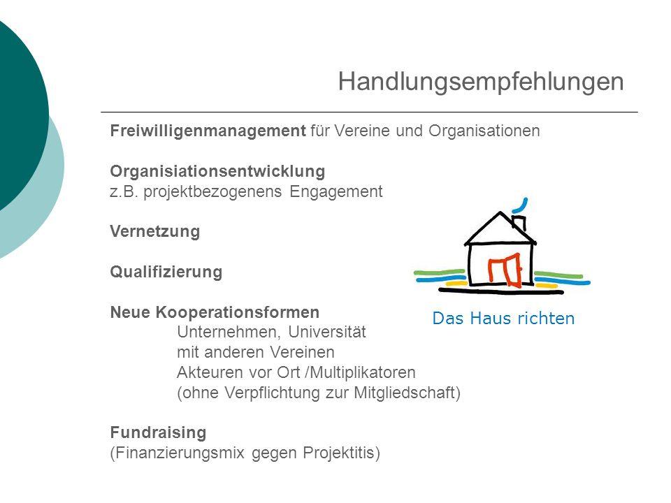 Freiwilligenmanagement für Vereine und Organisationen Organisiationsentwicklung z.B. projektbezogenens Engagement Vernetzung Qualifizierung Neue Koope