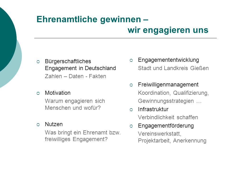 Ehrenamtliche gewinnen – wir engagieren uns  Bürgerschaftliches Engagement in Deutschland Zahlen – Daten - Fakten  Motivation Warum engagieren sich