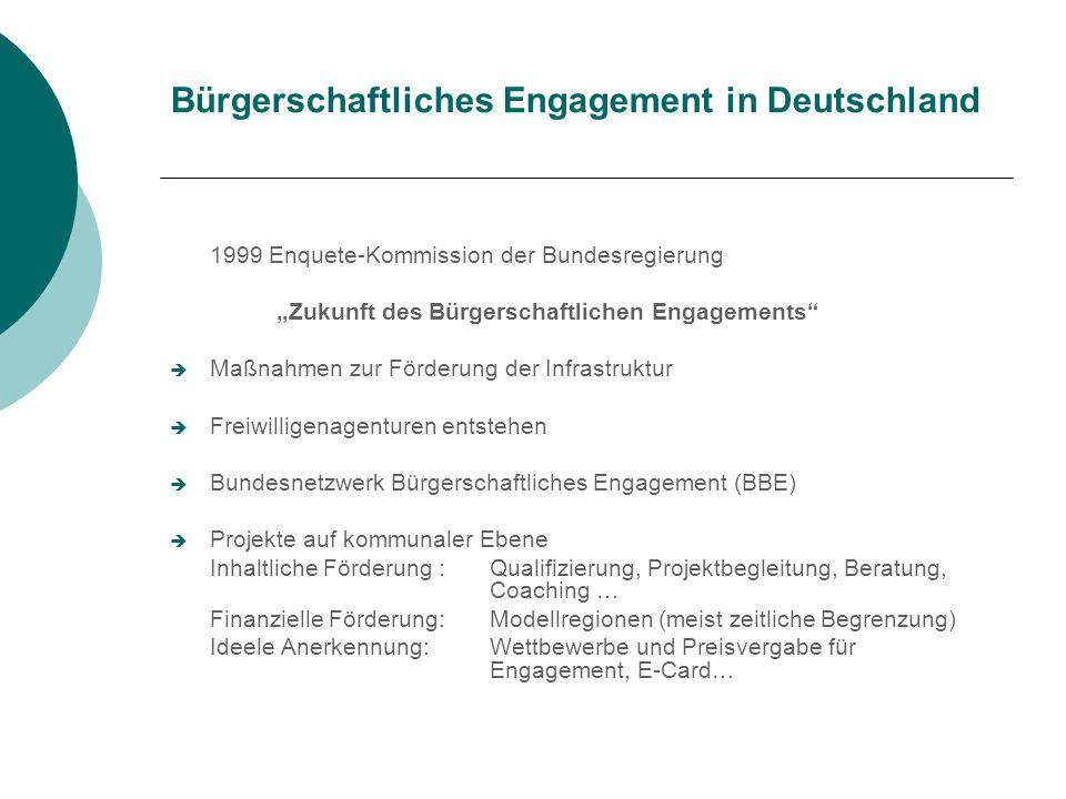 """Bürgerschaftliches Engagement in Deutschland 1999 Enquete-Kommission der Bundesregierung """"Zukunft des Bürgerschaftlichen Engagements""""  Maßnahmen zur"""