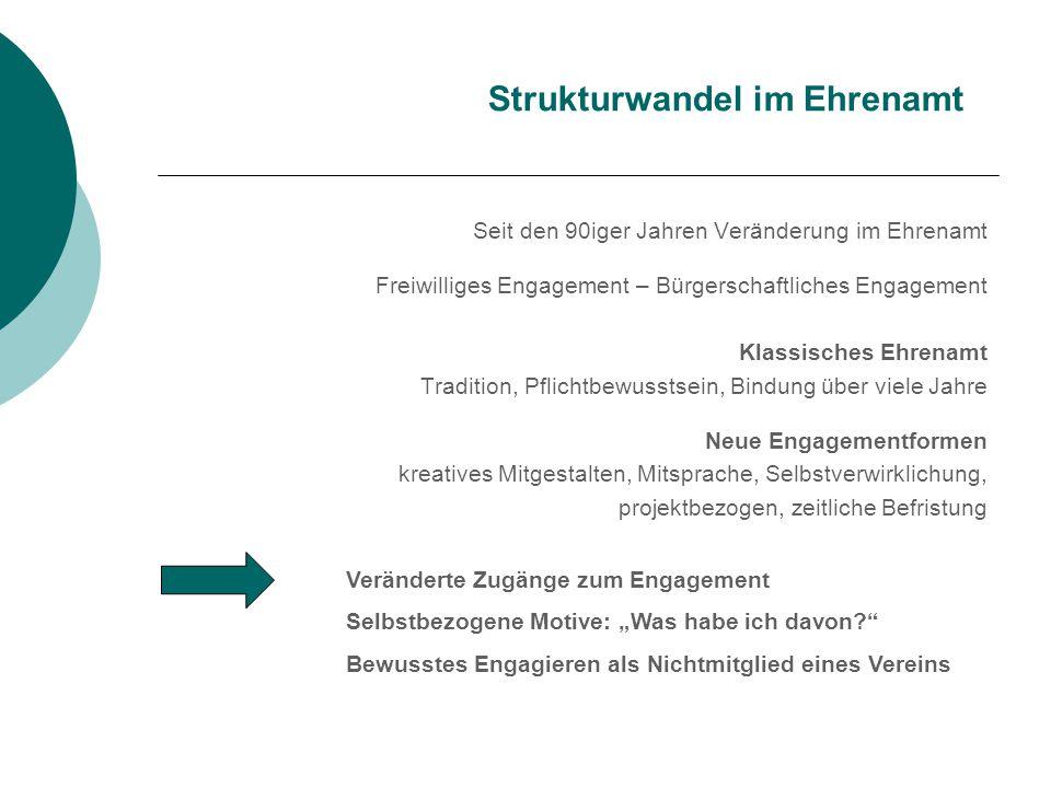 Die Vereinswerkstatt Vorstand 10.bis 21.