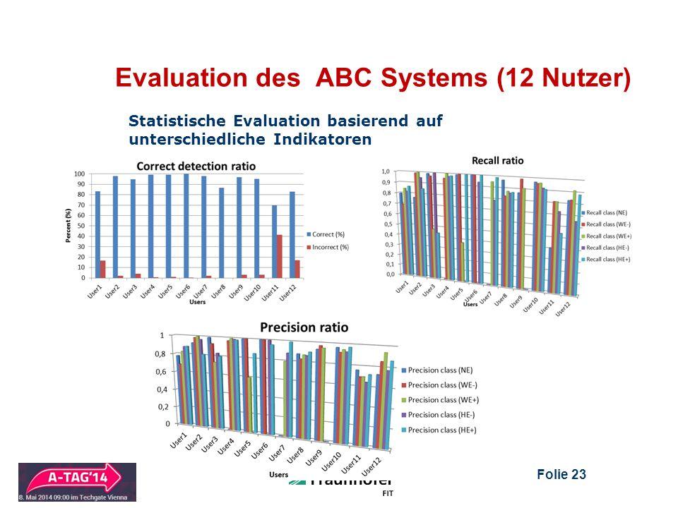 Evaluation des ABC Systems (12 Nutzer) Statistische Evaluation basierend auf unterschiedliche Indikatoren Folie 23