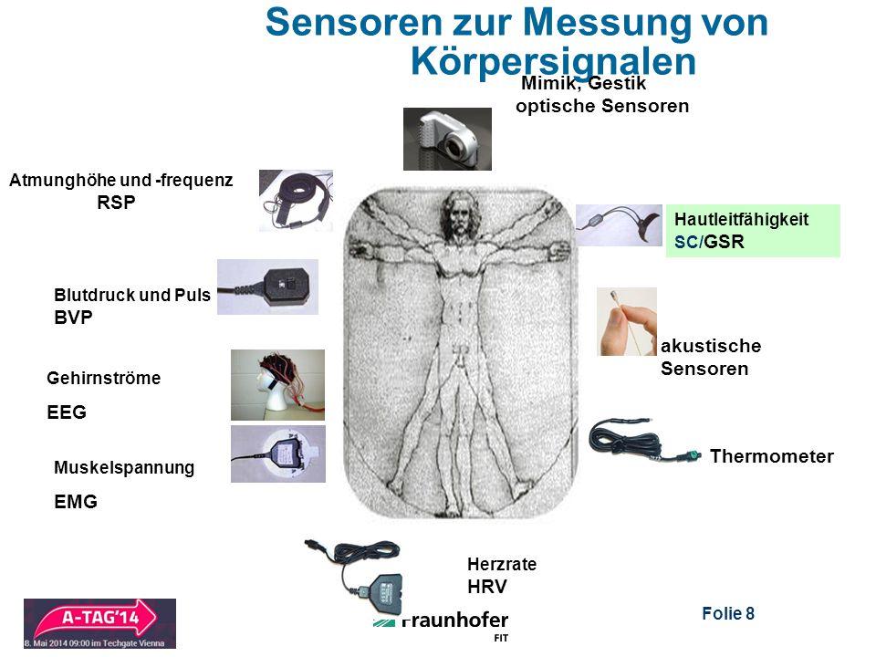 Folie 8 Sensoren zur Messung von Körpersignalen Blutdruck und Puls BVP Muskelspannung EMG Herzrate HRV Atmunghöhe und -frequenz RSP Thermometer Hautleitfähigkeit SC/ GSR akustische Sensoren Gehirnströme EEG Mimik, Gestik optische Sensoren