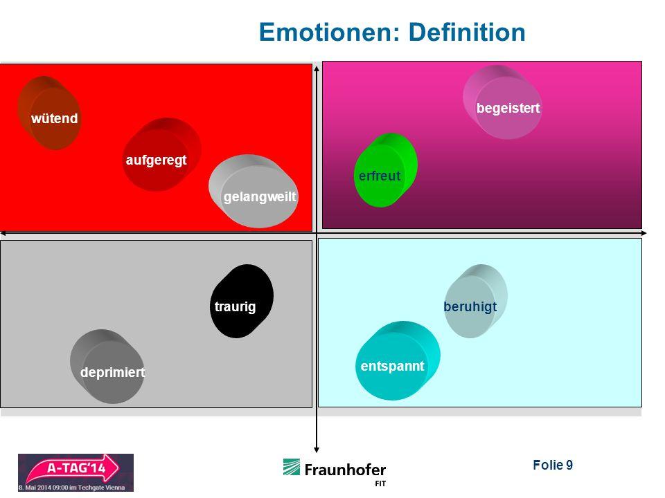 Folie 9 Emotionen: Definition wütend deprimiert gelangweilt begeistert traurig aufgeregt erfreut beruhigt entspannt
