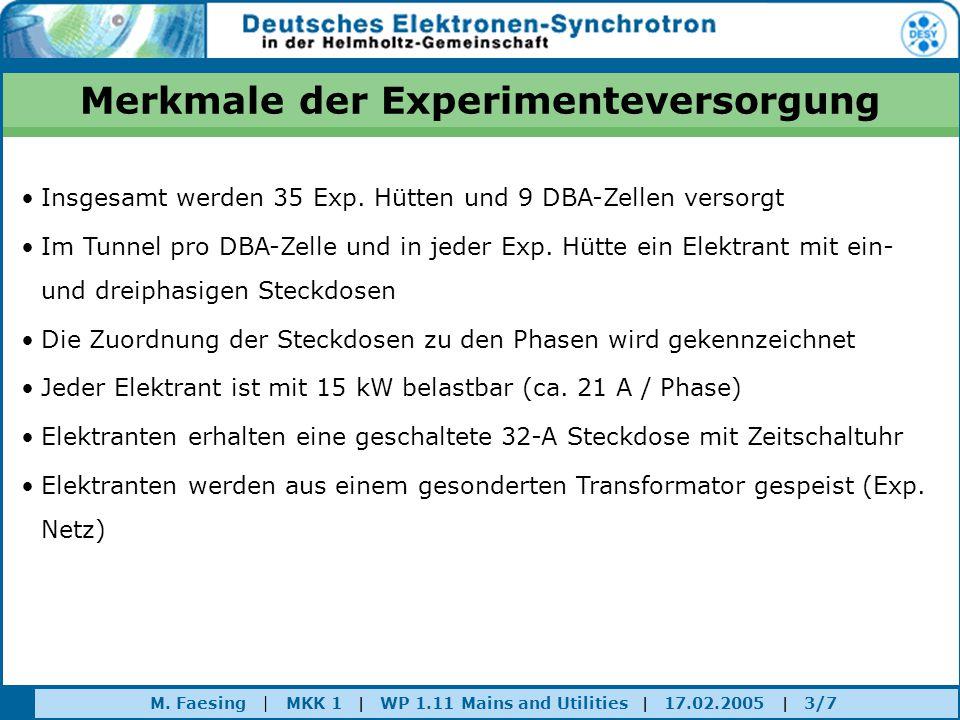M. Faesing | MKK 1 | WP 1.11 Mains and Utilities | 17.02.2005 | 3/7 Merkmale der Experimenteversorgung Insgesamt werden 35 Exp. Hütten und 9 DBA-Zelle