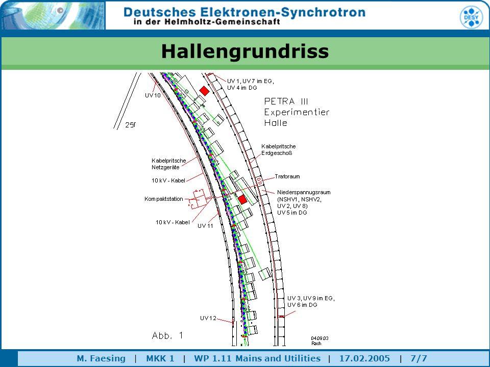 M. Faesing | MKK 1 | WP 1.11 Mains and Utilities | 17.02.2005 | 7/7 Hallengrundriss