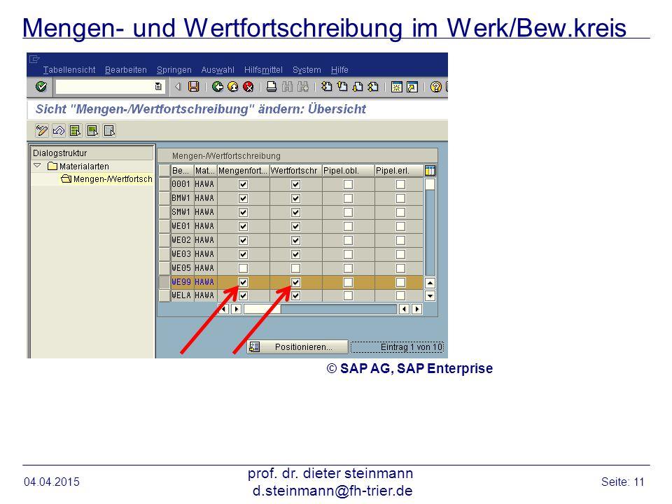 Mengen- und Wertfortschreibung im Werk/Bew.kreis 04.04.2015 prof. dr. dieter steinmann d.steinmann@fh-trier.de Seite: 11 © SAP AG, SAP Enterprise
