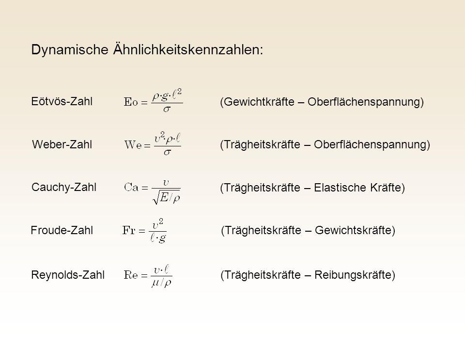 Dynamische Ähnlichkeitskennzahlen: Cauchy-Zahl (Trägheitskräfte – Elastische Kräfte) Froude-Zahl (Trägheitskräfte – Gewichtskräfte) Eötvös-Zahl (Gewic