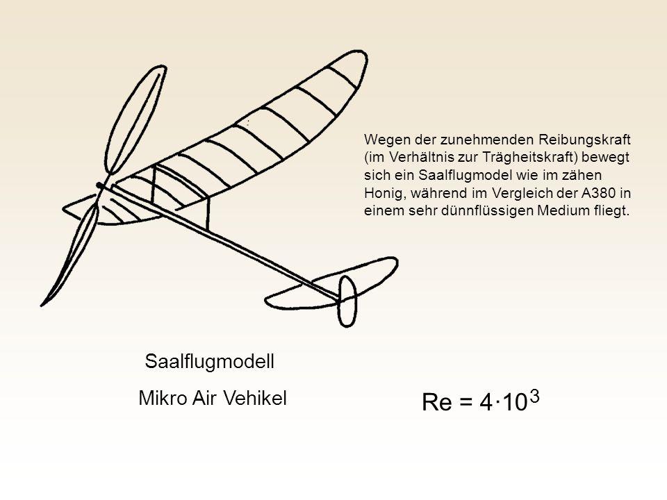 Saalflugmodell Re = 4 ·10 3 Mikro Air Vehikel Wegen der zunehmenden Reibungskraft (im Verhältnis zur Trägheitskraft) bewegt sich ein Saalflugmodel wie