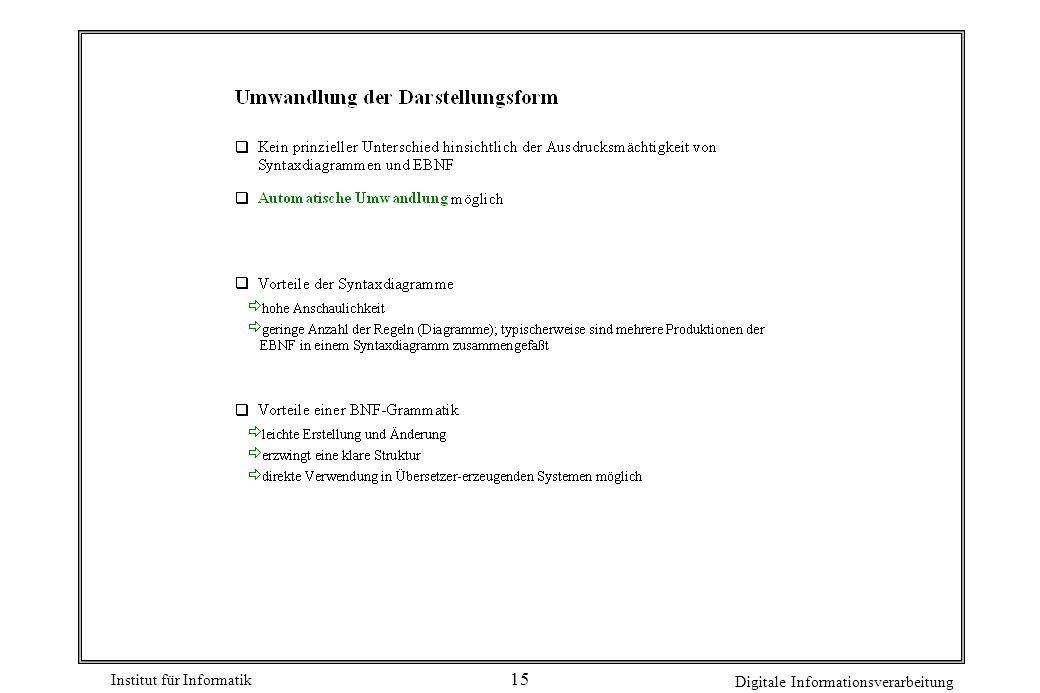 Institut für Informatik Digitale Informationsverarbeitung 15