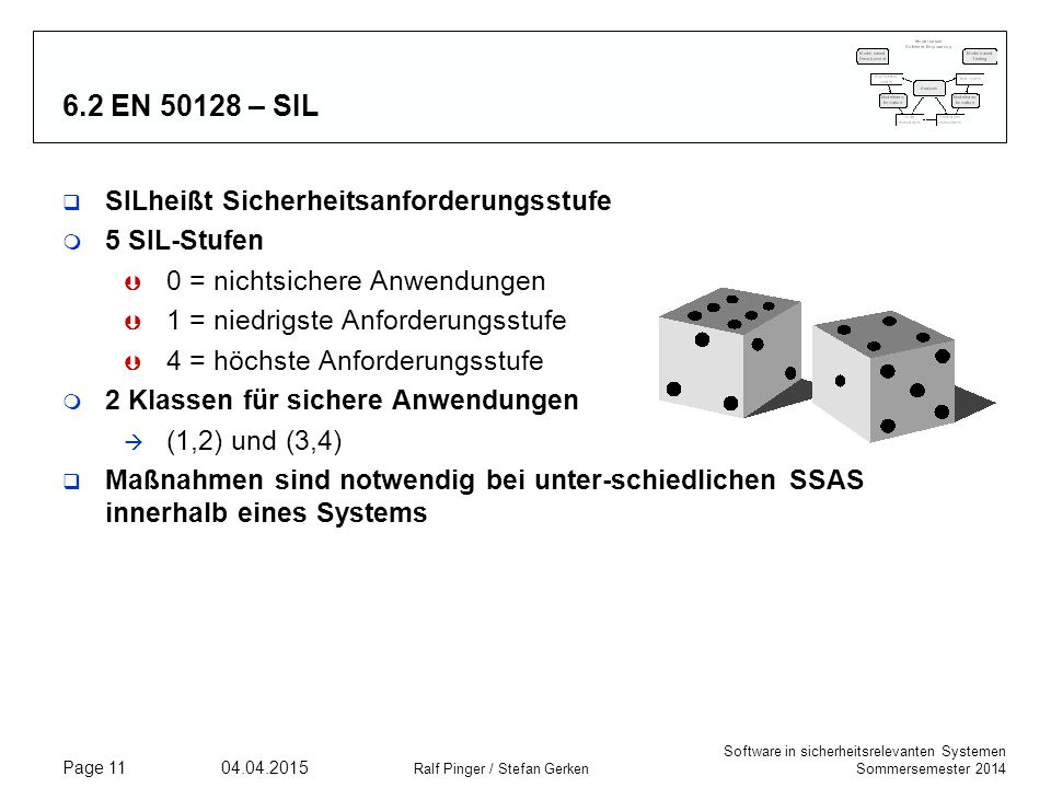 Software in sicherheitsrelevanten Systemen Sommersemester 2014 04.04.2015 Ralf Pinger / Stefan Gerken Page 11 6.2 EN 50128 – SIL q SILheißt Sicherheit