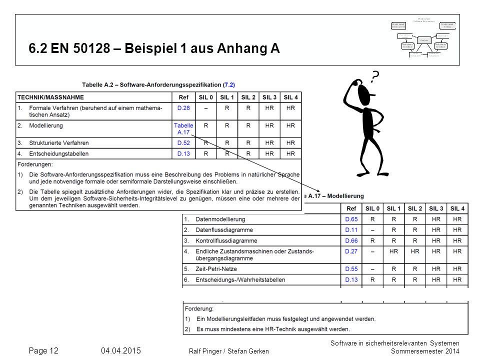 Software in sicherheitsrelevanten Systemen Sommersemester 2014 04.04.2015 Ralf Pinger / Stefan Gerken Page 12 6.2 EN 50128 – Beispiel 1 aus Anhang A
