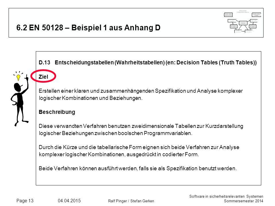 Software in sicherheitsrelevanten Systemen Sommersemester 2014 04.04.2015 Ralf Pinger / Stefan Gerken Page 13 6.2 EN 50128 – Beispiel 1 aus Anhang D D