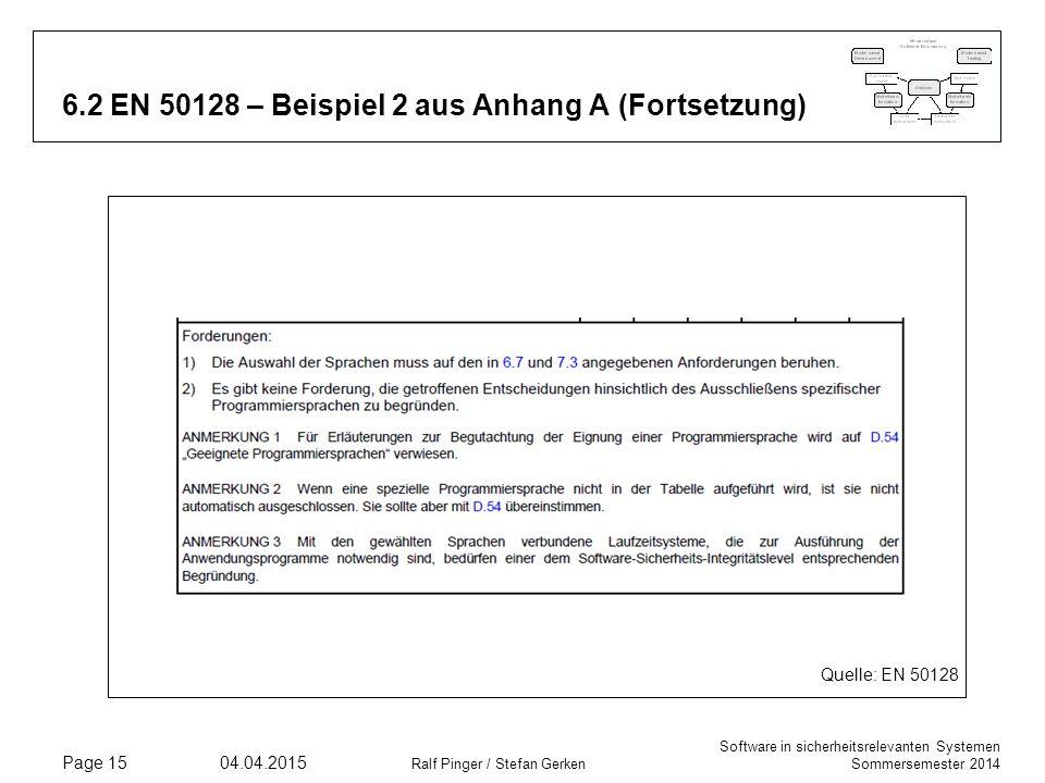 Software in sicherheitsrelevanten Systemen Sommersemester 2014 04.04.2015 Ralf Pinger / Stefan Gerken Page 15 6.2 EN 50128 – Beispiel 2 aus Anhang A (