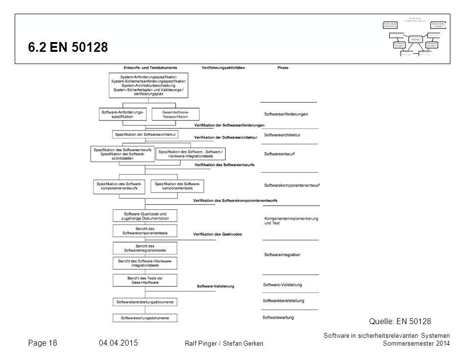 Software in sicherheitsrelevanten Systemen Sommersemester 2014 04.04.2015 Ralf Pinger / Stefan Gerken Page 18 6.2 EN 50128 Quelle: EN 50128