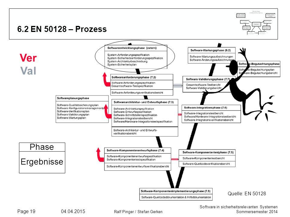 Software in sicherheitsrelevanten Systemen Sommersemester 2014 04.04.2015 Ralf Pinger / Stefan Gerken Page 19 6.2 EN 50128 – Prozess Ergebnisse Phase