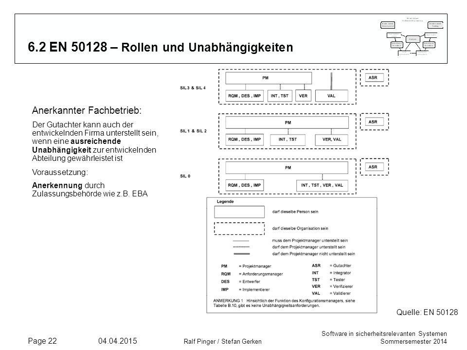 Software in sicherheitsrelevanten Systemen Sommersemester 2014 04.04.2015 Ralf Pinger / Stefan Gerken Page 22 6.2 EN 50128 – Rollen und Unabhängigkeit