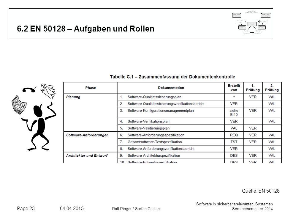 Software in sicherheitsrelevanten Systemen Sommersemester 2014 04.04.2015 Ralf Pinger / Stefan Gerken Page 23 6.2 EN 50128 – Aufgaben und Rollen Quell