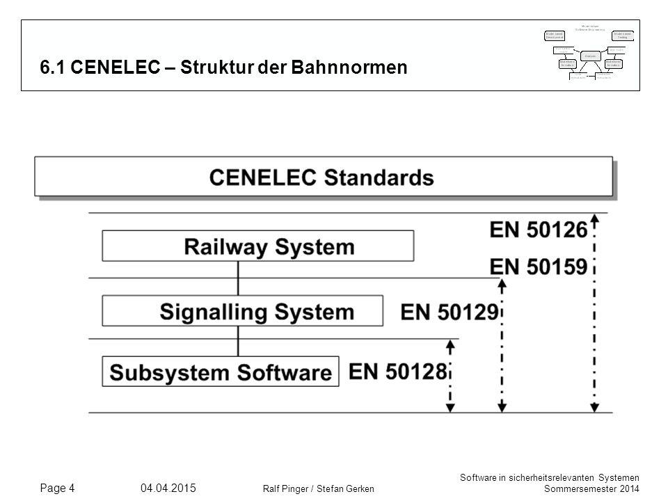 Software in sicherheitsrelevanten Systemen Sommersemester 2014 04.04.2015 Ralf Pinger / Stefan Gerken Page 4 6.1 CENELEC – Struktur der Bahnnormen