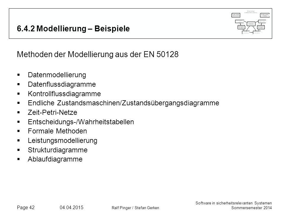 Software in sicherheitsrelevanten Systemen Sommersemester 2014 04.04.2015 Ralf Pinger / Stefan Gerken Page 42 6.4.2 Modellierung – Beispiele Methoden