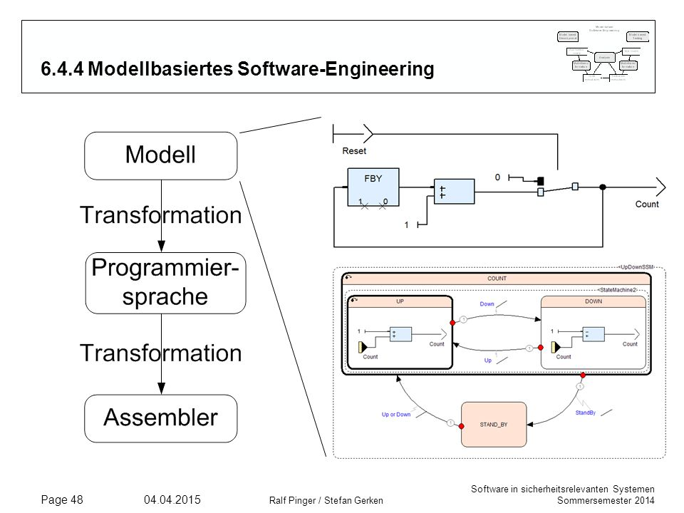 Software in sicherheitsrelevanten Systemen Sommersemester 2014 04.04.2015 Ralf Pinger / Stefan Gerken Page 48 6.4.4 Modellbasiertes Software-Engineeri