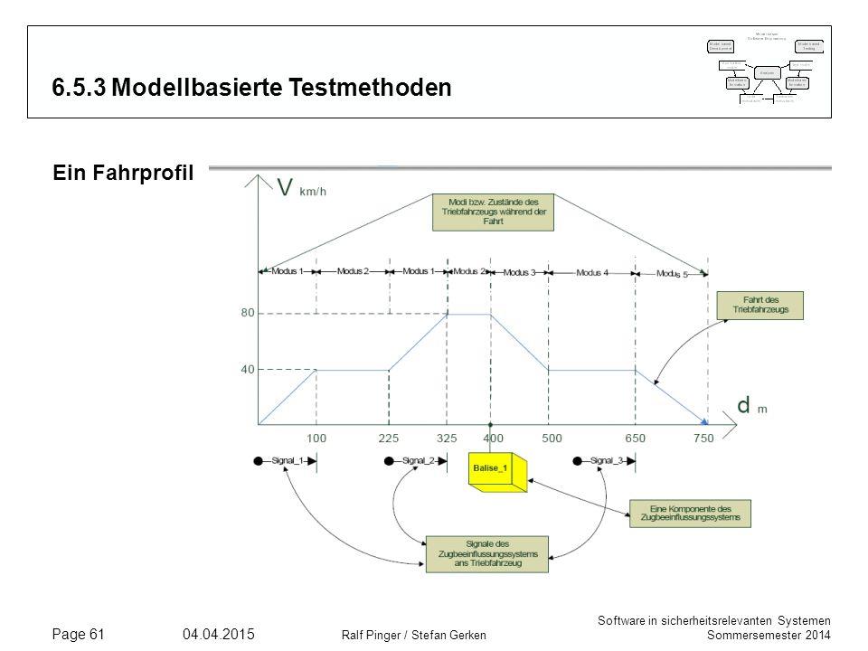 Software in sicherheitsrelevanten Systemen Sommersemester 2014 04.04.2015 Ralf Pinger / Stefan Gerken Page 61 Ein Fahrprofil 6.5.3 Modellbasierte Test