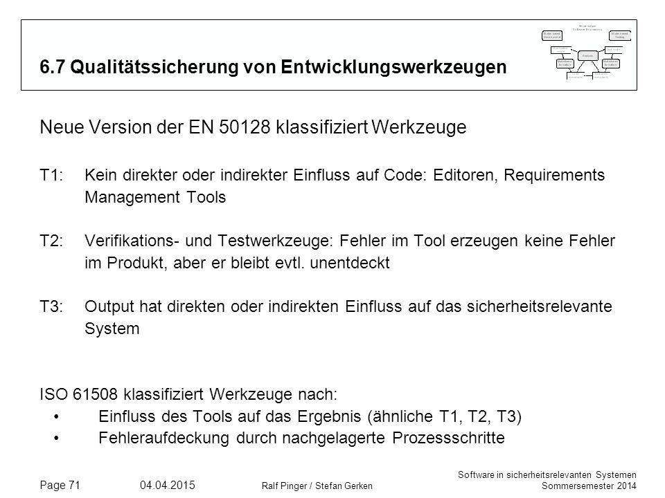 Software in sicherheitsrelevanten Systemen Sommersemester 2014 04.04.2015 Ralf Pinger / Stefan Gerken Page 71 6.7 Qualitätssicherung von Entwicklungsw