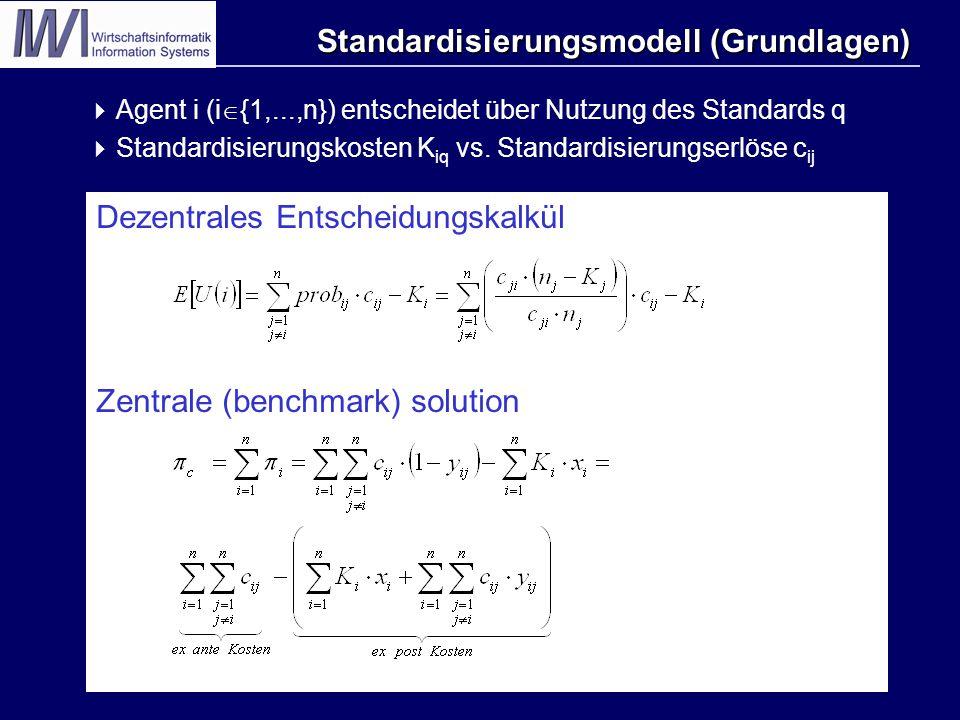 Dezentrales Entscheidungskalkül Zentrale (benchmark) solution Standardisierungsmodell (Grundlagen)  Agent i (i  {1,...,n}) entscheidet über Nutzung des Standards q  Standardisierungskosten K iq vs.
