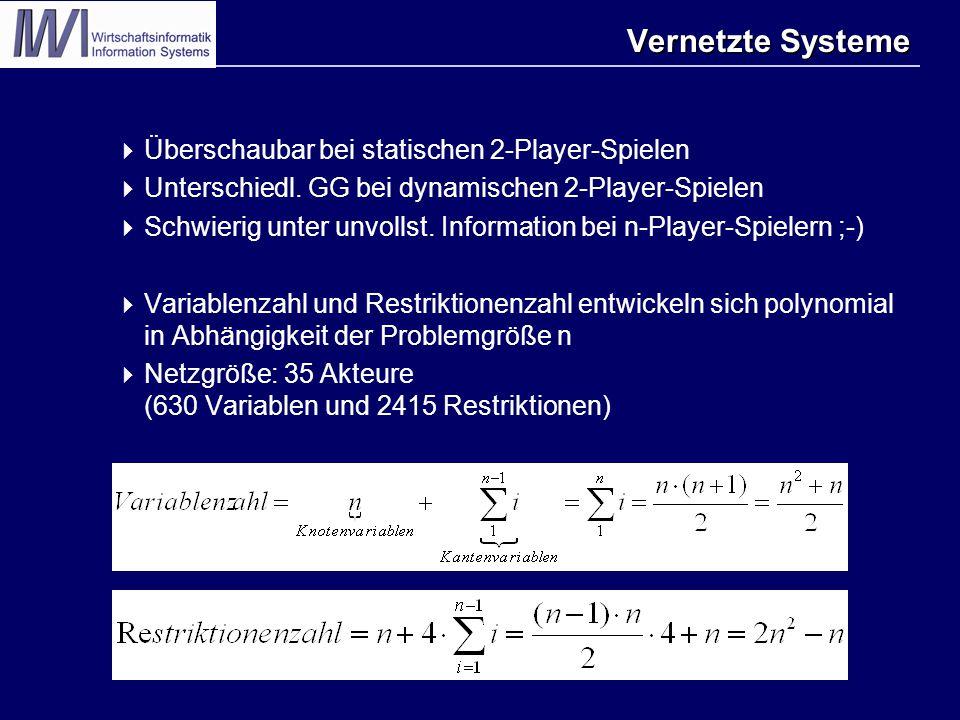 Vernetzte Systeme  Überschaubar bei statischen 2-Player-Spielen  Unterschiedl.