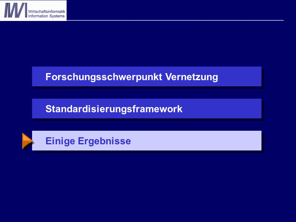 Forschungsschwerpunkt VernetzungEinige ErgebnisseStandardisierungsframework