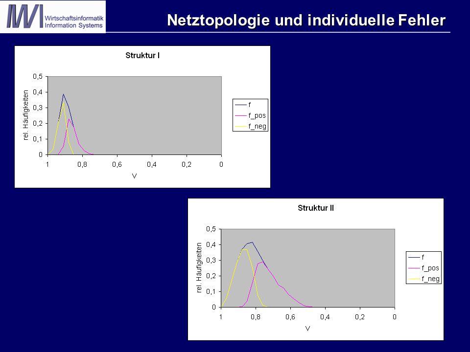 Netztopologie und individuelle Fehler