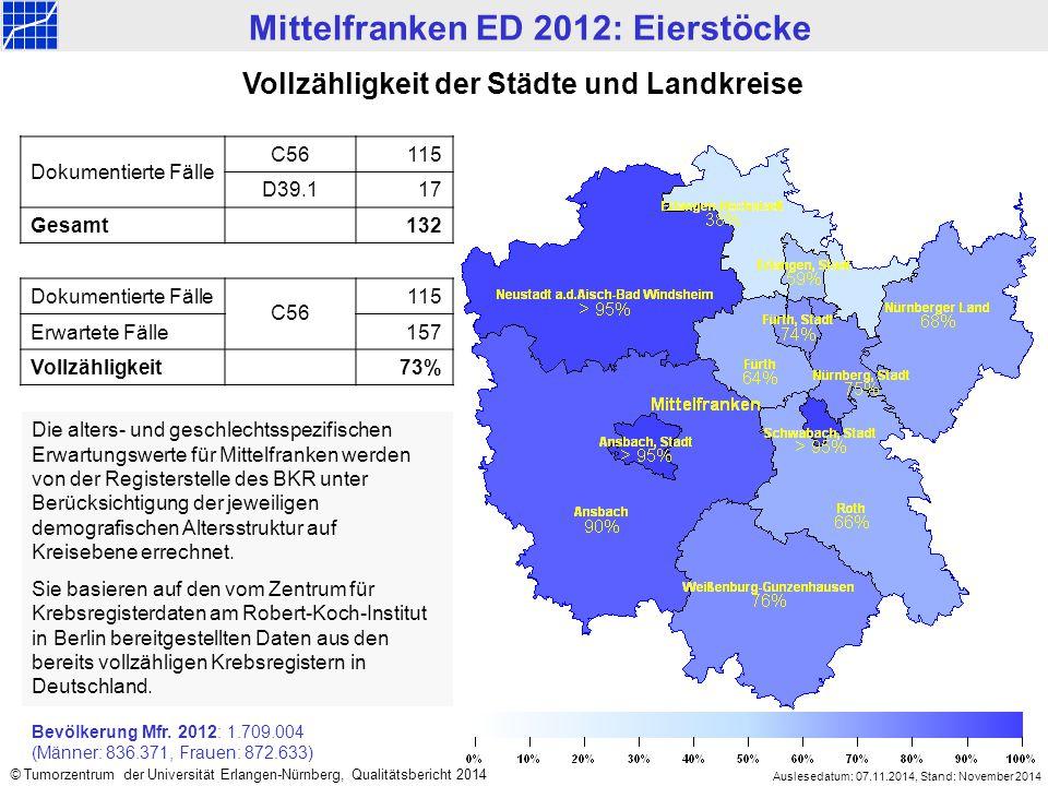 Vollzähligkeit der Städte und Landkreise Die alters- und geschlechtsspezifischen Erwartungswerte für Mittelfranken werden von der Registerstelle des B