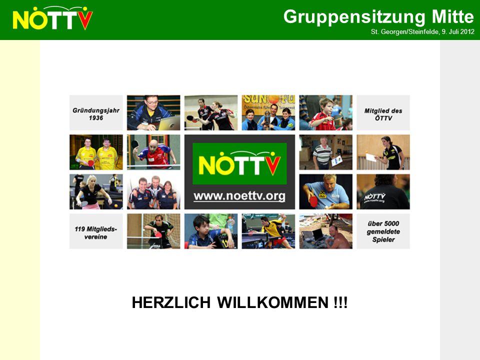 Gruppensitzung Mitte St. Georgen/Steinfelde, 9. Juli 2012 HERZLICH WILLKOMMEN !!!