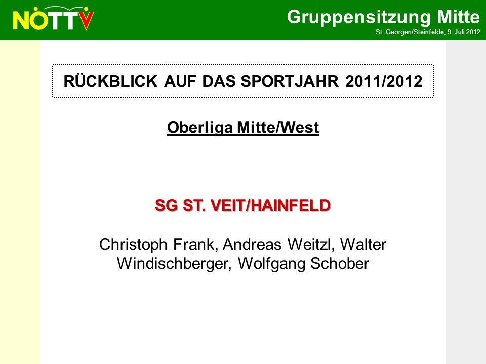 Gruppensitzung Mitte St.Georgen/Steinfelde, 9. Juli 2012 Oberliga Mitte/West SG ST.