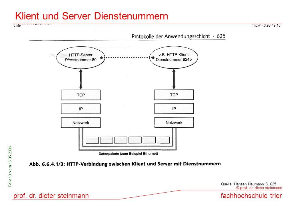 d.steinmann@fh-trier.dehttp://143.93.49.10 prof. dr. dieter steinmannfachhochschule trier © prof. dr. dieter steinmann Folie 10 vom 16.05.2006 Klient