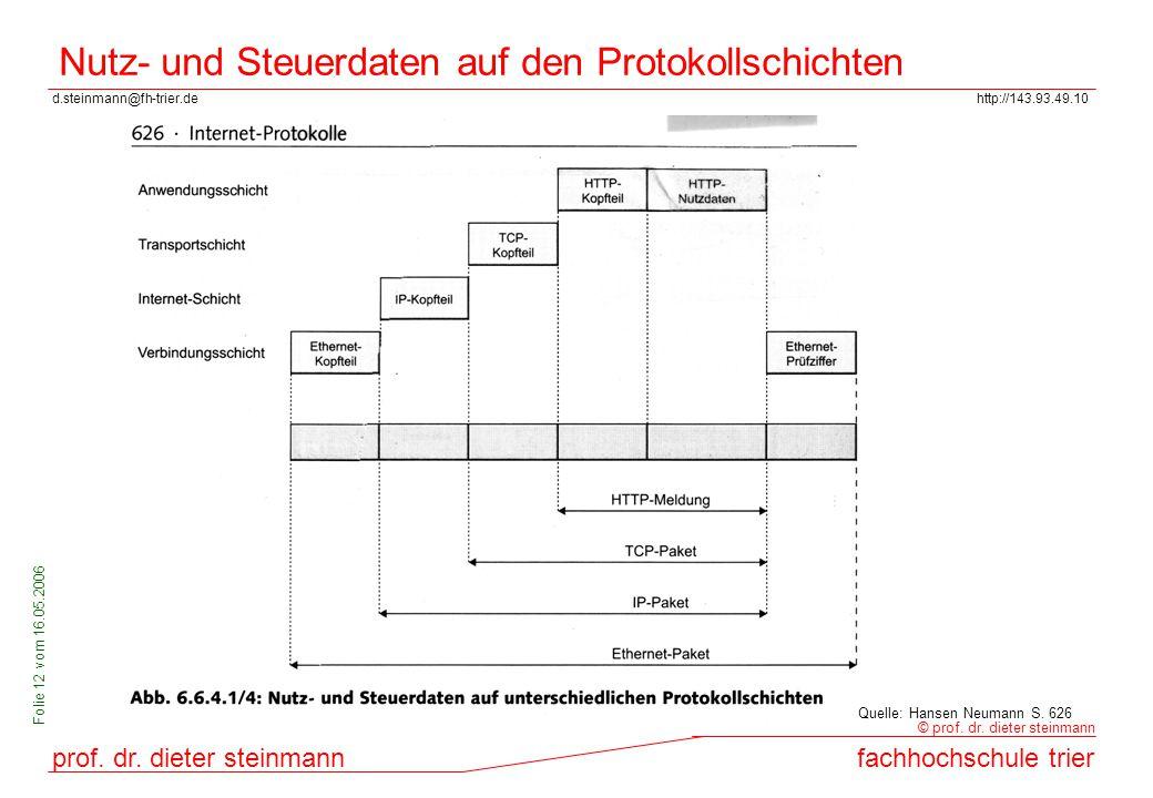 d.steinmann@fh-trier.dehttp://143.93.49.10 prof. dr. dieter steinmannfachhochschule trier © prof. dr. dieter steinmann Folie 12 vom 16.05.2006 Nutz- u
