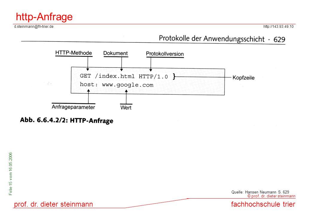 d.steinmann@fh-trier.dehttp://143.93.49.10 prof. dr. dieter steinmannfachhochschule trier © prof. dr. dieter steinmann Folie 15 vom 16.05.2006 http-An